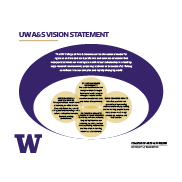 Preview of CAS vision statement document